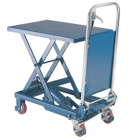 Picture for category Scissor Lift Tables